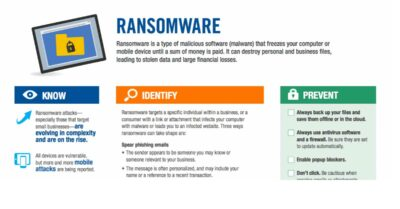 Tips To Help Avoid Ransomware Attacks